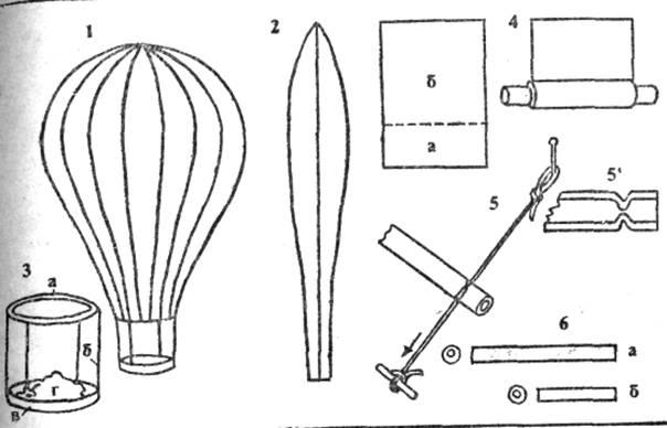 Воздушные шары из лампоВыкройка костюм зорро для