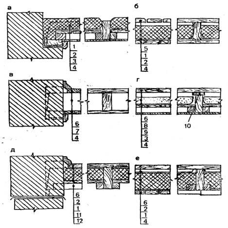 Квартиры материалы фото шумоизоляция
